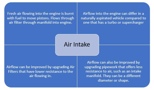 air intake